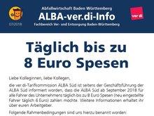 Flugblatt ALBA